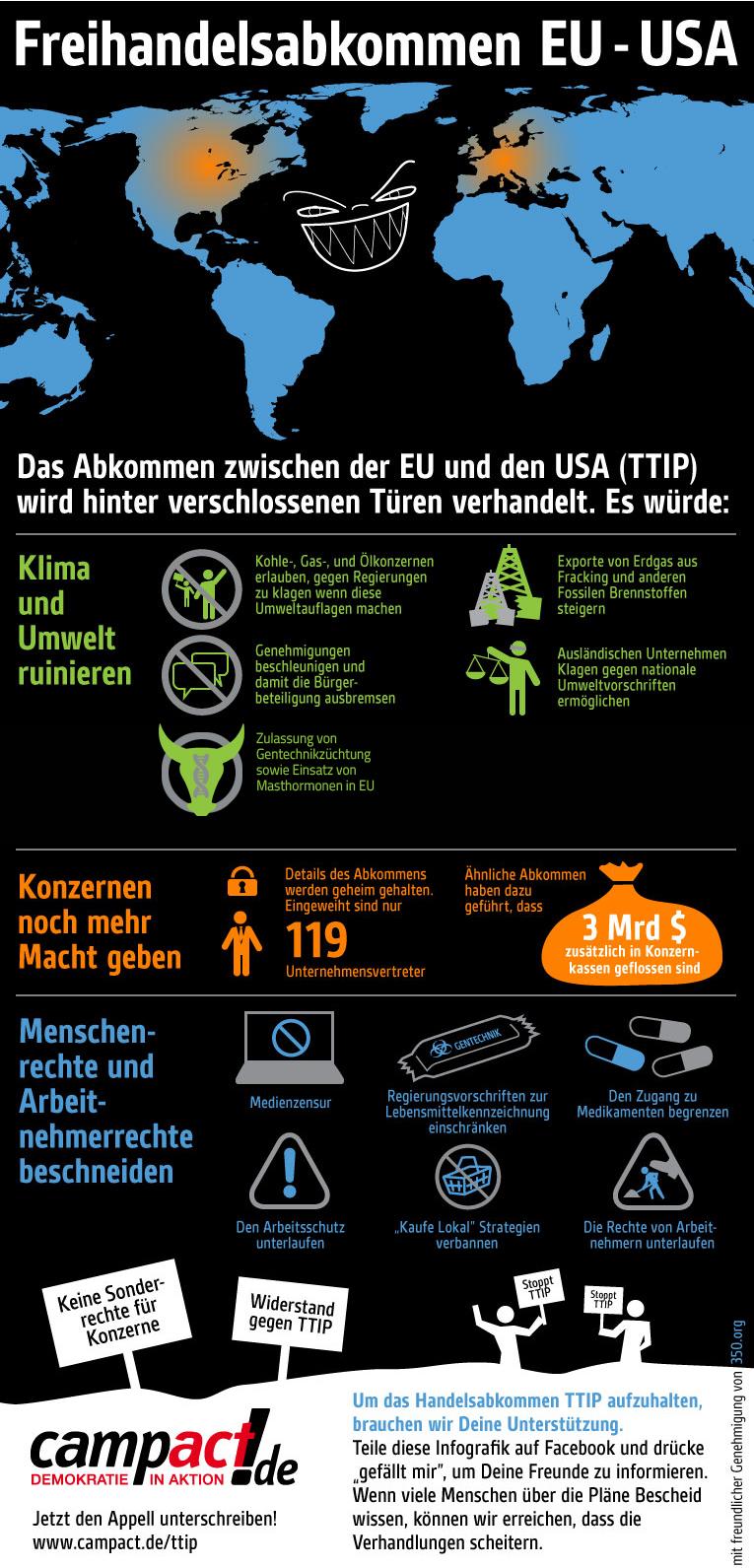 Infografik: Worum es beim TTIP-Freihandelsabkommen mit den USA wirklich geht