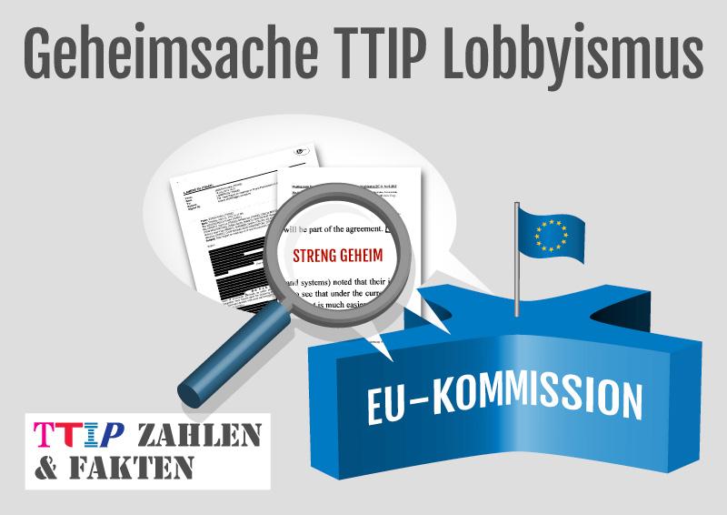 TTIP: Zahlen und Fakten - Geheimsache TTIP Lobbyismus