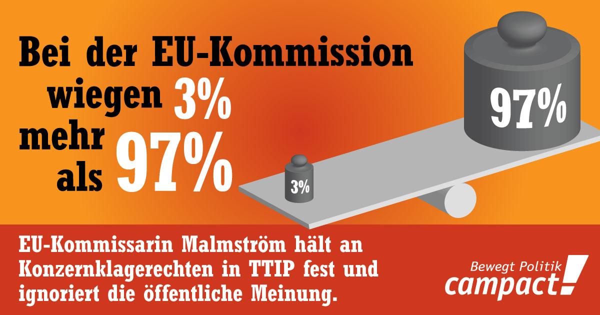eu-konsultation-zu-isds-2-grafiken-grafikserie-bild-1-1200-630-upload-1200x630-v2