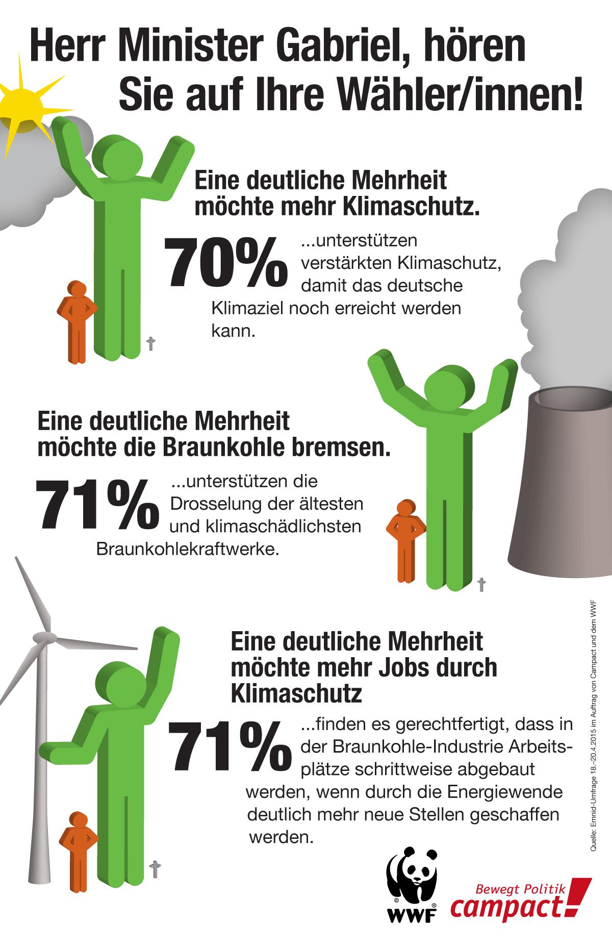 Infografiken-Kohlekraft_05_Gesamt