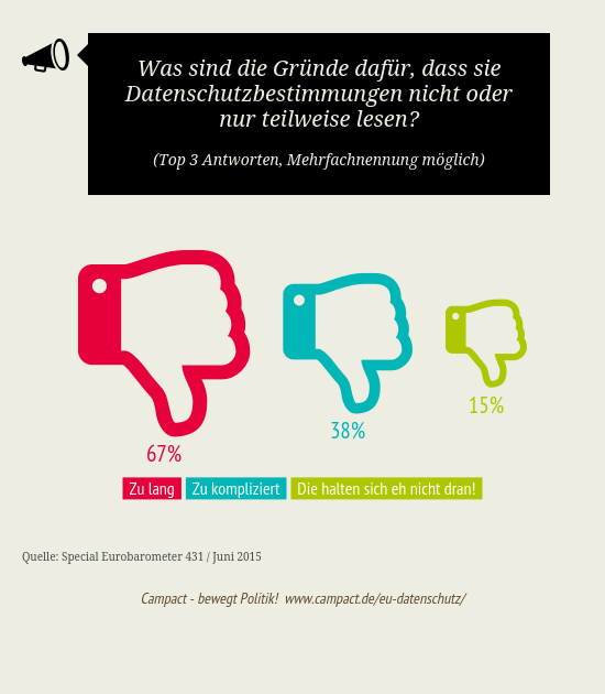 EuDatenschutz3 (2)