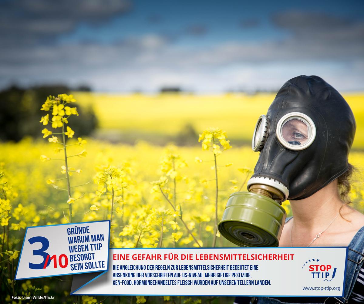 TTIP: Gefahr für die Lebensmittelsicherheit. Grafik: stop-ttip.org