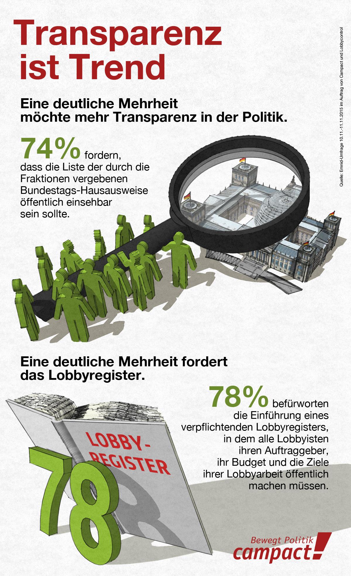 Lobbyismus-Umfrage_Grafik-1200x1964px_01