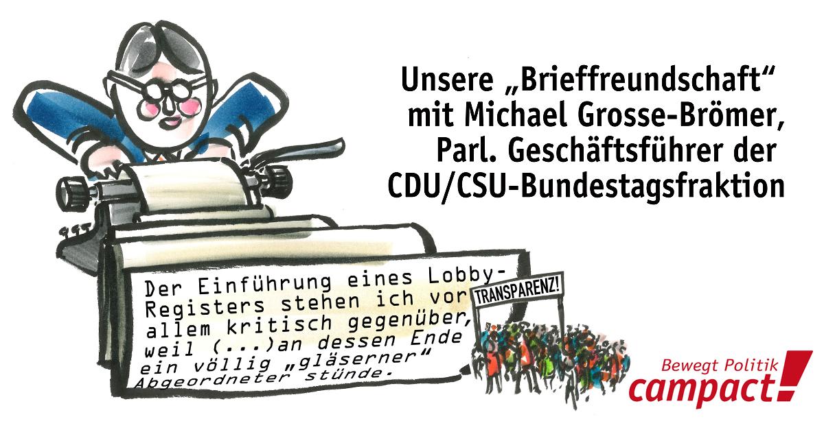 Bürger/innen und Parteien wollen ein Lobbyregister – nur die CDU/CSU-Fraktion stellt sich quer. Grafik: Zitrusblau/Campact