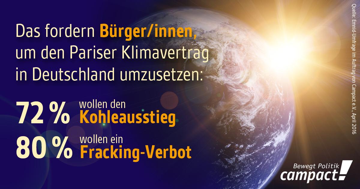 umfrage-pariser-klimavertrag-emnid-umfrage-1200-630-upload-1200x630-v5