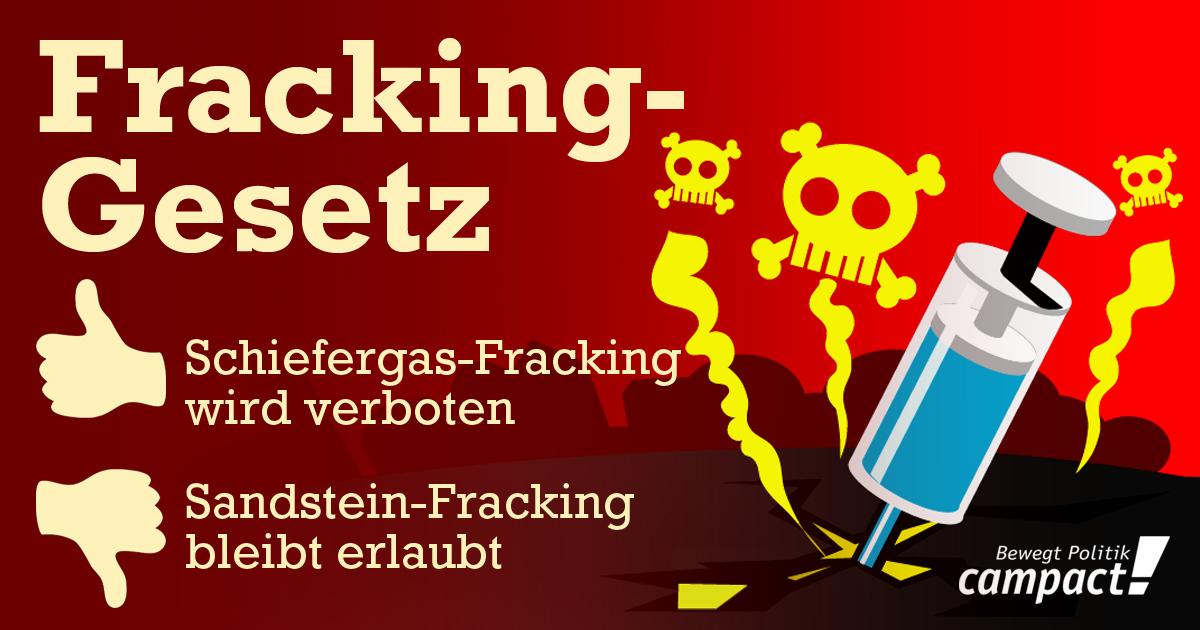 fracking-daumen-hoch-daumen-runter-schaubild-1200-630-upload-1200x630