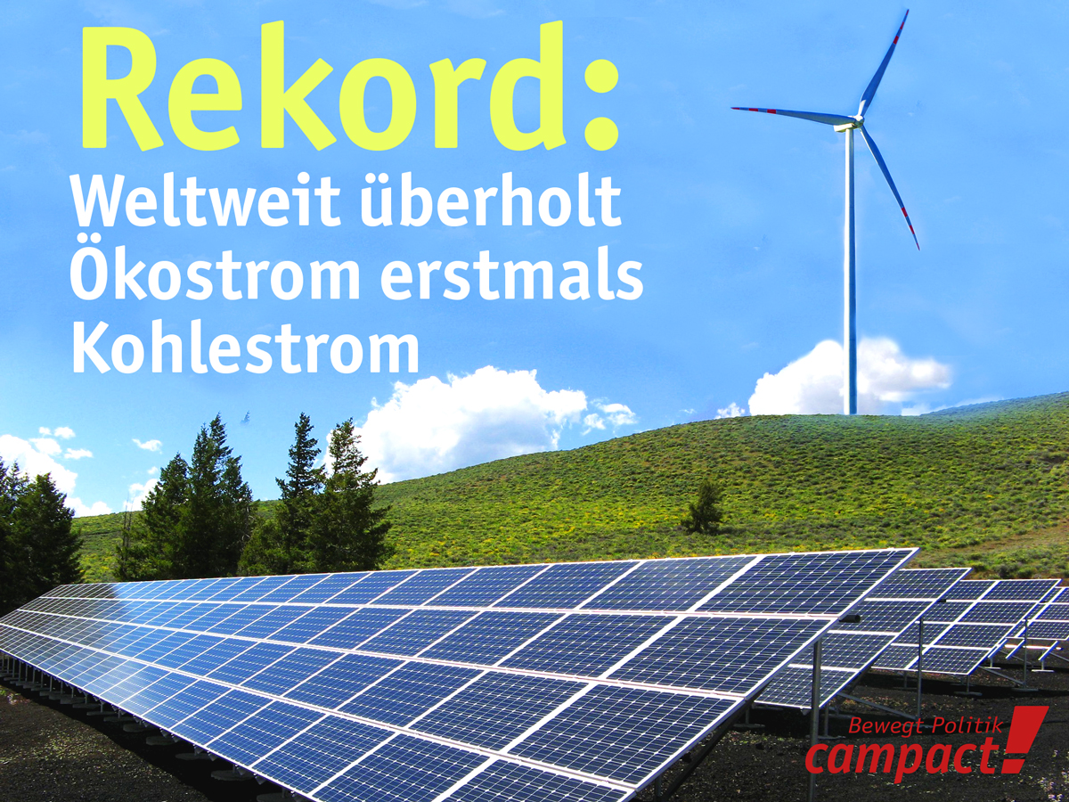 Weltweit überholt Ökostrom erstmals Kohlestrom. Grafik: Sascha Collet/Campact (CC)