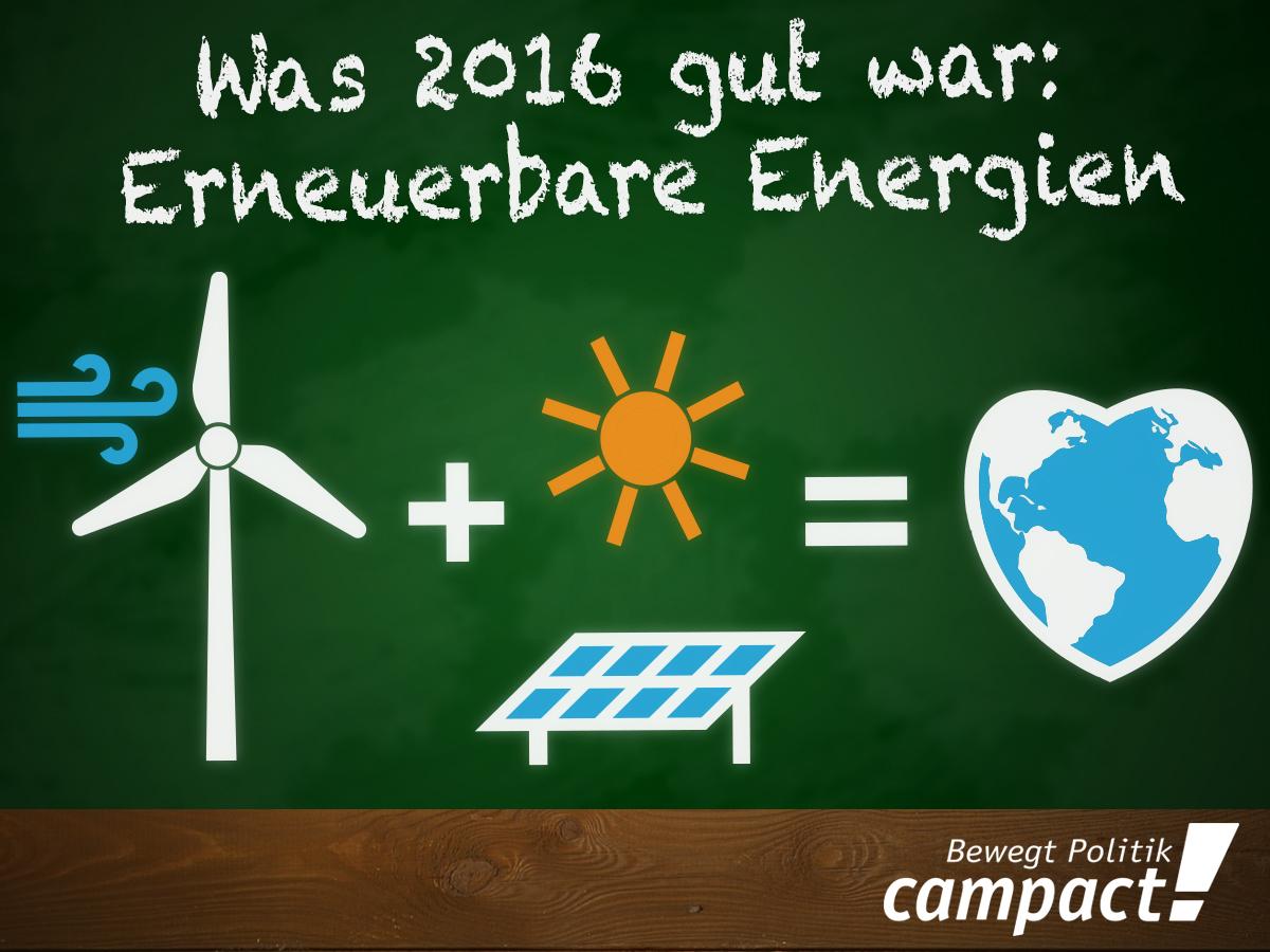 Erneuerbare Energien 2016 hängen Kohle endlich ab. Grafik: Sascha Collet/Campact (CC)