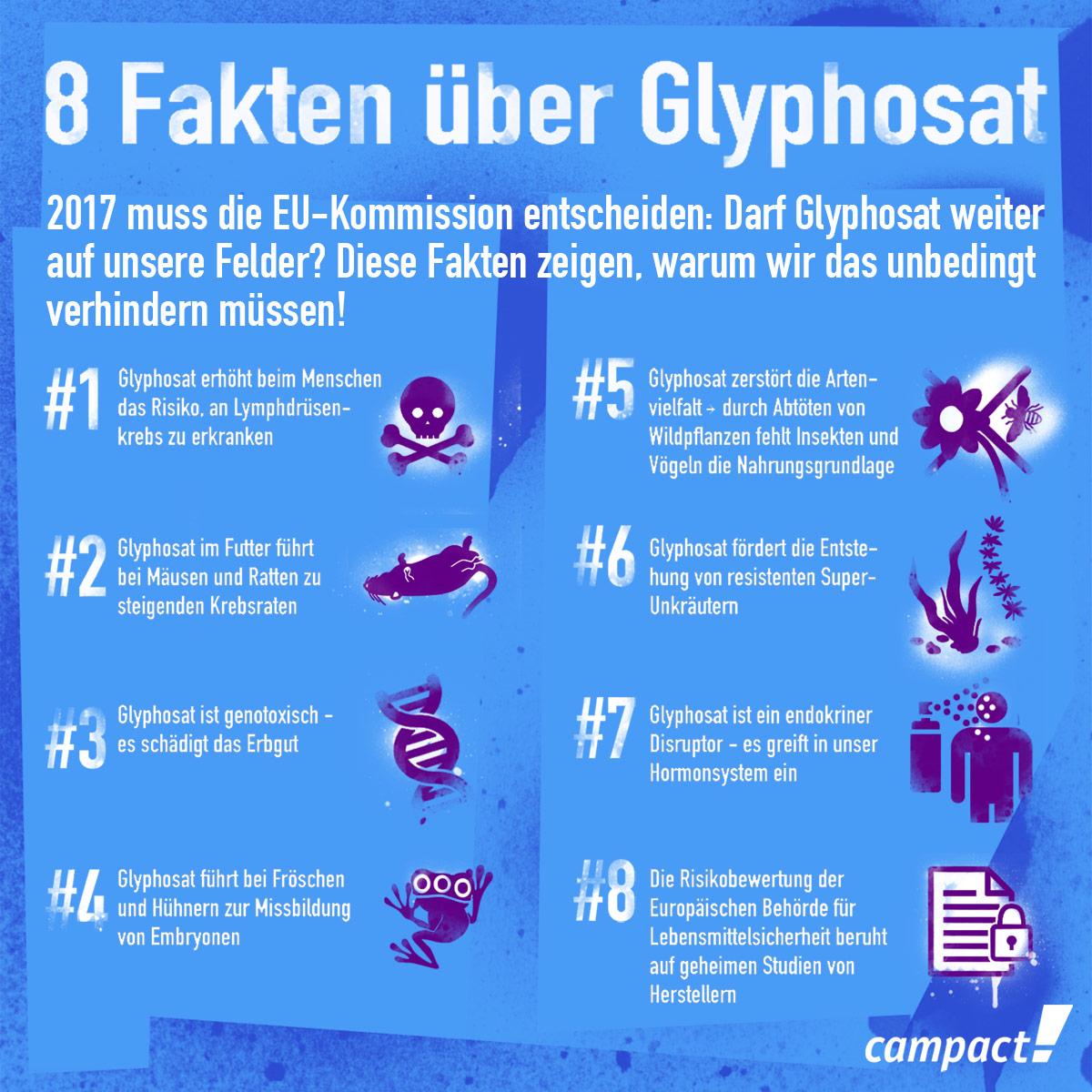 8 Fakten über Glyphosat. Grafik: Zitrusblau/Campact