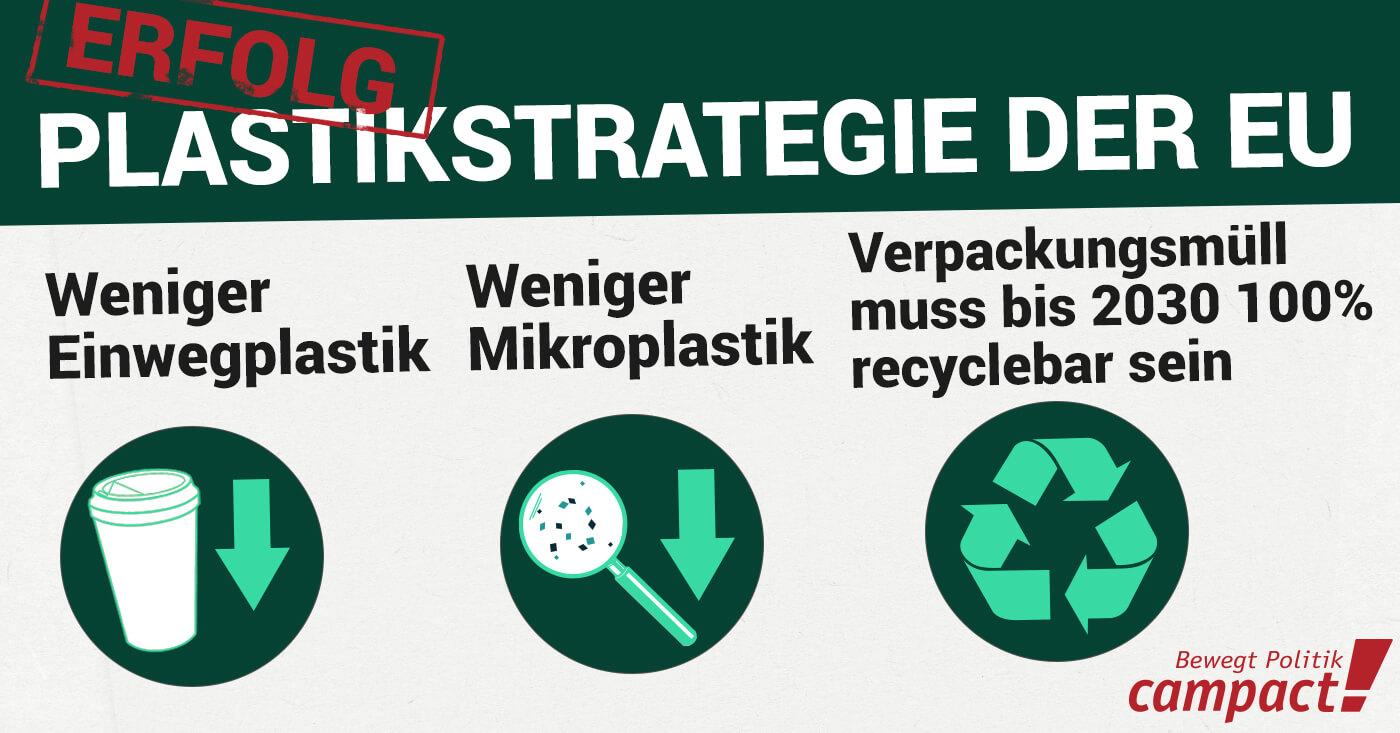 Erfolg: Plastikstrategie der EU - weniger Einwegplastik, weniger Mikroplastik, Verpackungsmüll muss bis 2030 100% recyclebar sein