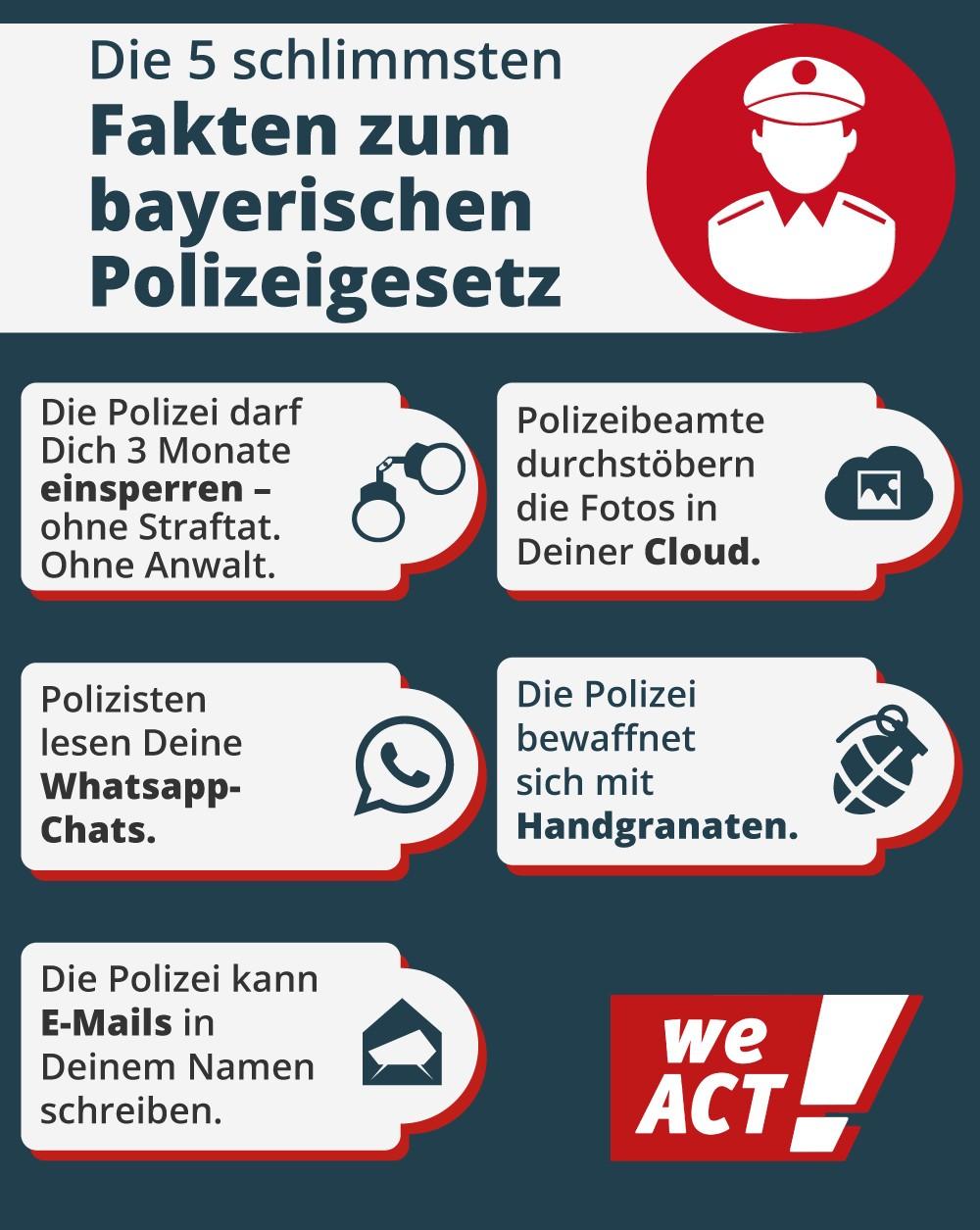 Die 5 schlimmsten Fakten zum bayerischen Polizeigesetz / Jetzt WeAct-Petition unterzeichnen